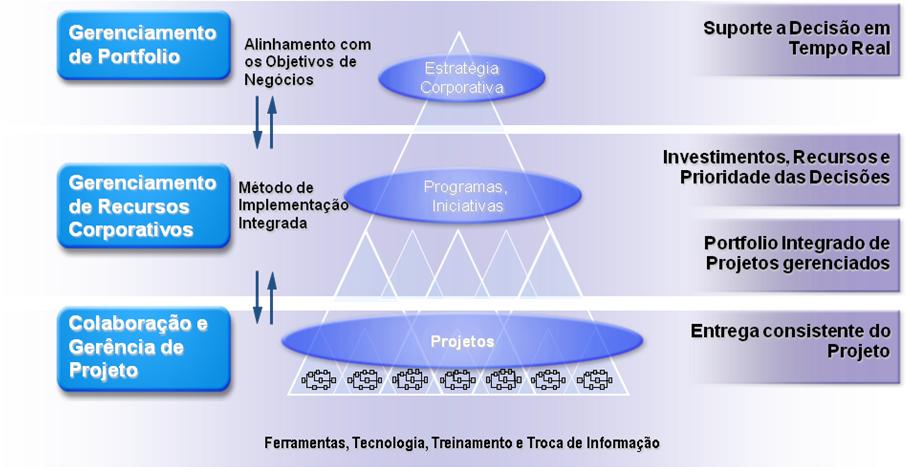 ALINHAMENTO ESTRATÉGICO (TOMADA DE DECISÃO)