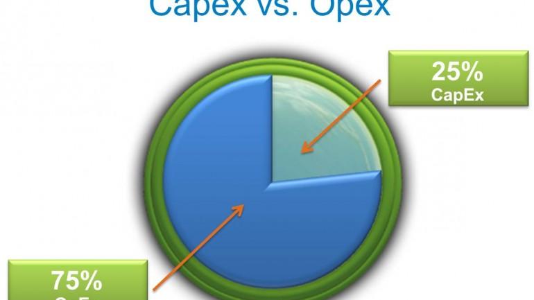 Diferenças entre CAPEX e OPEX
