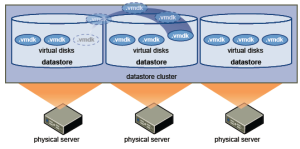 storage datastore