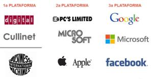 Empresas que nasceram na primeira, segunda e ou terceira plataforma