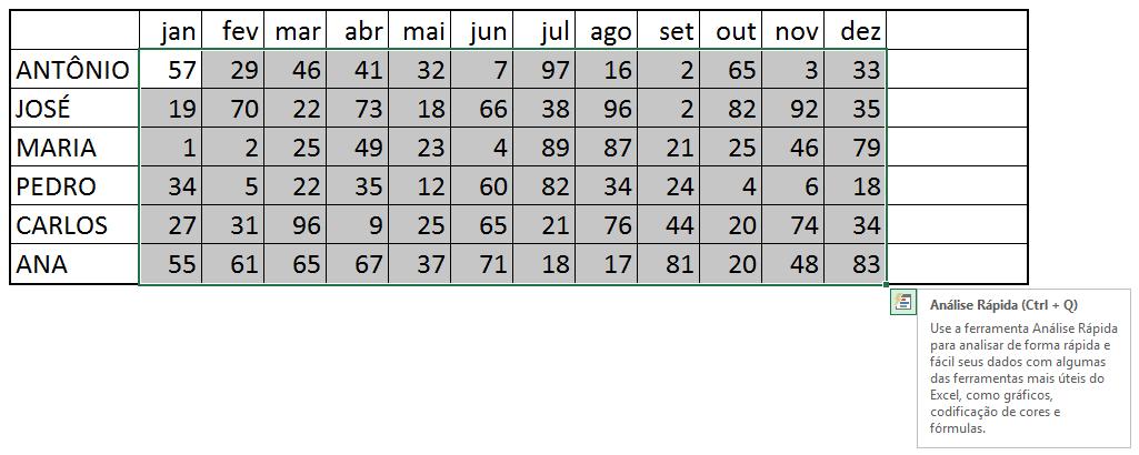 Inserindo Minigráficos na planilha Excel