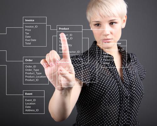 Avaliação Técnica de Projeto de Software – Saiba mais