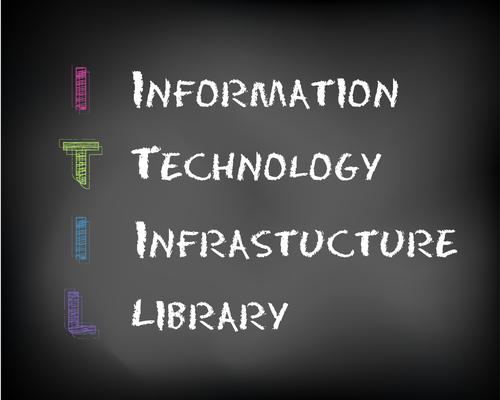 A importância do ITIL