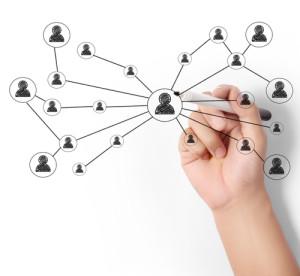 Network, uma ferramenta poderosa
