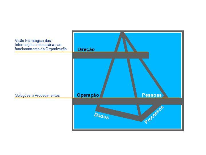 Figura 5: representação do cenário atual