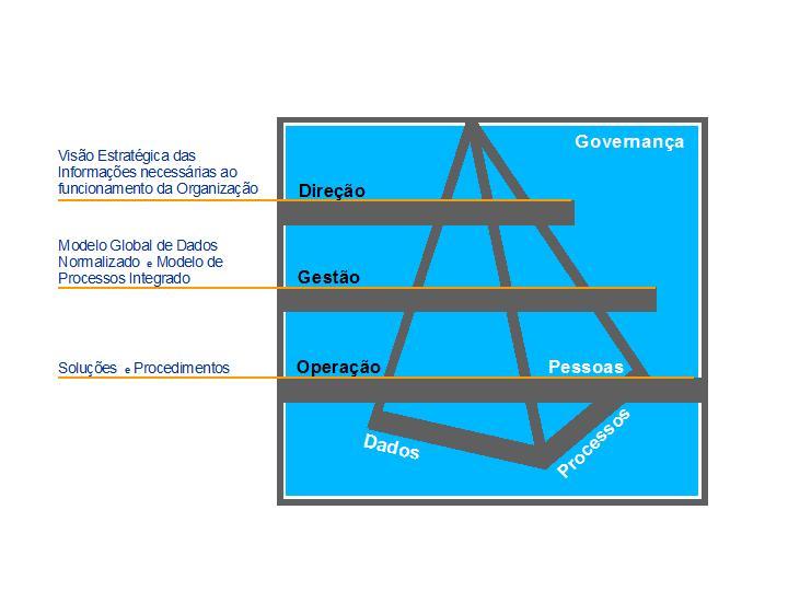 Figura 6: representação do cenário pretendido