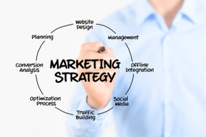 A Comunicação Integrada de Marketing como estratégia potencializadora de resultados.