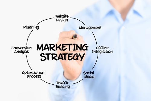 A Comunicação Integrada de Marketing como estratégia potencializadora de resultados