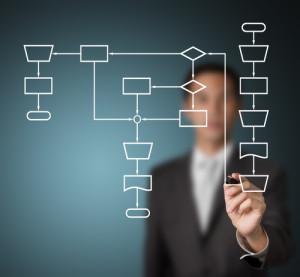 Qualidade em TI – Os processos de desenvolvimento inimigos da qualidade
