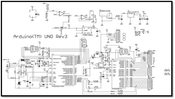 Imagem está apresentado o esquema da placa Arduino UNO para os mais interessados em eletrônica.