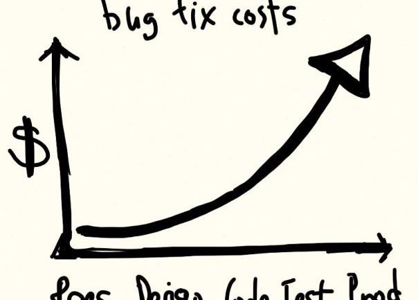 Bug – O grande mal que assola a TI