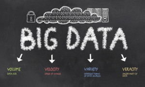 Big Data – o recurso inevitável