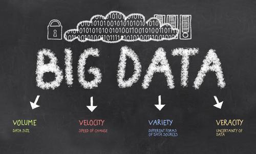 Big Data – o recurso inevitável