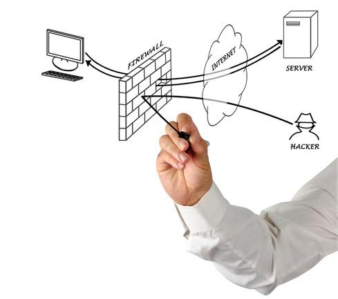 Planejando a implementação de firewall