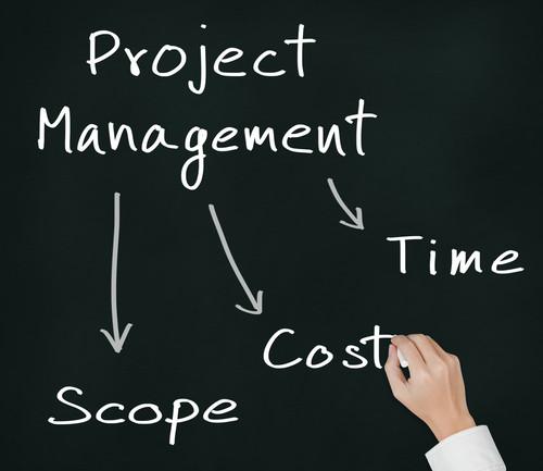 Requisitos quando não são elucidados durante o projeto