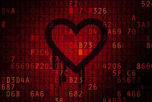 Heartbleed – Quem tem medo do lobo mau?