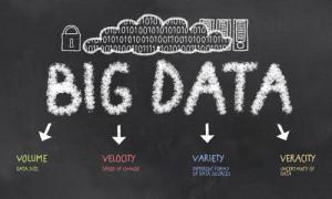 Big Data: os impactos da tecnologia no cotidiano