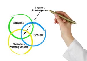 7 dicas de BI essenciais para a atração e manutenção de consumidores