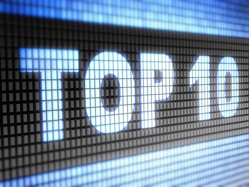 TOP 10 artigos mais lidos do mês de outubro no TI Especialistas