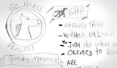 Método de desenvolvimento GHP