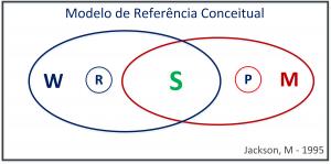 conceptual_model_ref