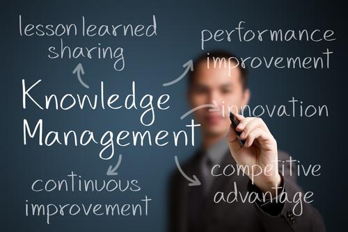Gestão do Conhecimento: medindo ROI através das lições aprendidas