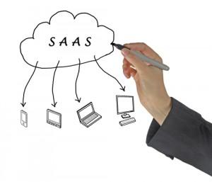 Figura - Computação na nuvem vale a pena? Você já utilizou um SaaS?