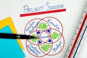 Figura - Como obter sucesso em Projetos Extremos?