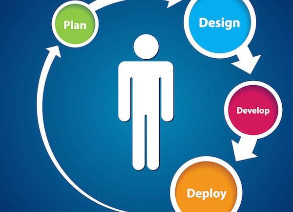 Adoção de metodologia ágil para viabilizar a entrega da transformação digital