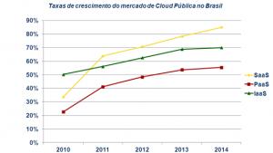 Cloud_blog_5