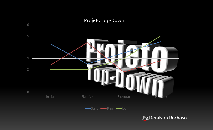 Projeto Top-Down