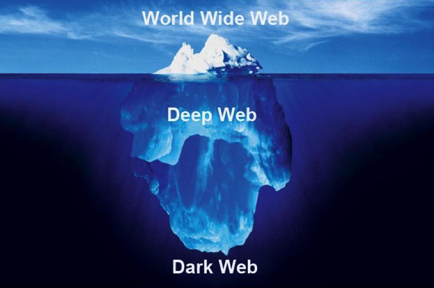 Figura - Deep Web