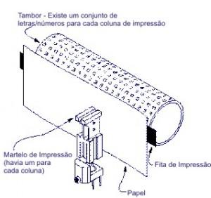 postscript_impressora_tambor