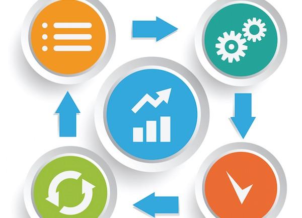Você sabe como melhorar produtos e processos utilizando PDCA?