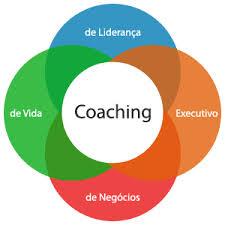 Figura - Coaching