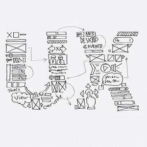 Figura - 5 motivos para você desistir de fazer UX