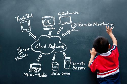 Tecnologia e educação: onde está o equilíbrio?