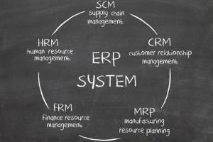 Figura - O ERP como ferramenta de alavancagem estratégica