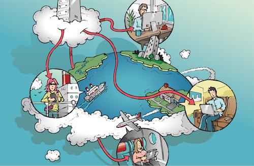 A multicanalidade na estratégia corporativa