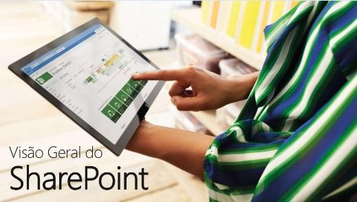 SharePoint – Conecte Pessoas, Processos e Informações
