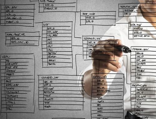 Oracle – Funções de grupo para Converter múltiplas linhas em uma única linha