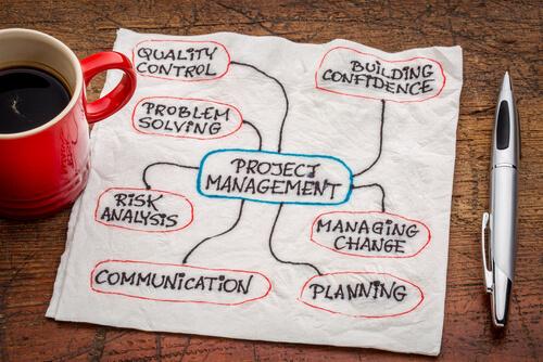 Como gerenciar projetos, segundo o PMBOK