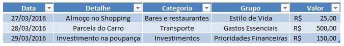 Planilha Financeira - Exemplo de Lançamentos