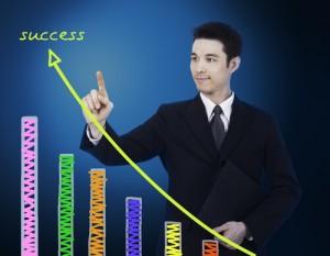 Figura - 5 Passos importantes para melhorar a produção
