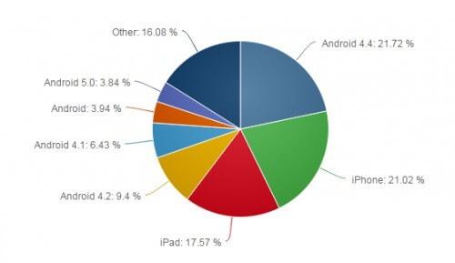 Figura - Gráfico 2