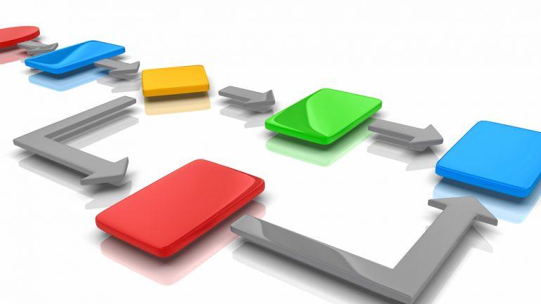 A necessidade da Gestão de Processos no setor público