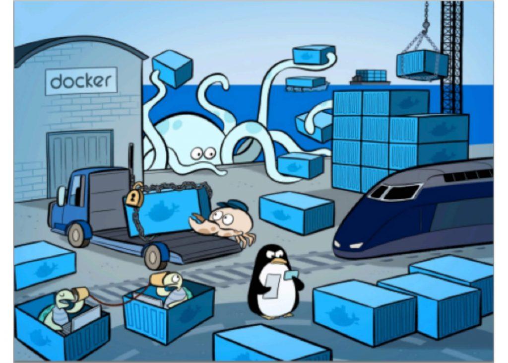 Figura: Docker-Security