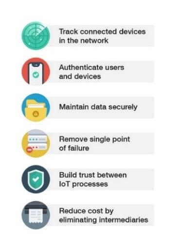 """Figura - A Internet das Coisas (IoT) tem sido associada a grandes ataques cibernéticos, muitas vezes envolvendo o abuso de dispositivos conectados vulneráveis, como câmeras de vigilância. Naturalmente, algumas questões foram levantadas sobre a capacidade da IoT em proteger bilhões de dispositivos conectados, exigindo soluções viáveis que pudessem preencher a lacuna de segurança. É aí que entra a blockchain: uma tecnologia relativamente recente que promete reduzir o risco de comprometimento dos dispositivos de IoT por meio de uma central e melhorar a escalabilidade das implementações da IoT. A princípio, a blockchain permitiria a proteção de redes IoT de várias maneiras, como a formação de grupos de consenso sobre comportamentos suspeitos. IoT e Blockchain funcionando juntos A IoT expandiu significativamente seu alcance e conectou vários dispositivos e redes em residências, locais de trabalho, sistemas de transporte e até cidades inteiras. A blockchain, por outro lado, está pronta para revolucionar os modelos de negócios, projetado para criar registros à prova de falsificação e em tempo real. Com a IoT e blockchain trabalhando em conjunto, espera-se o fornecimento de um método verificável e seguro para dispositivos e processos associados à IoT. A Blockchain funciona como um livro-razão, em que cada exclusão ou modificação de dados é registrada. À medida que mais blocos são colocados, uma cadeia ainda maior é criada. Cada transação feita é acompanhada por uma assinatura digital e nunca pode ser alterada ou excluída. Dada a sua natureza descentralizada, a blockchain, em teoria, pode impedir que um dispositivo vulnerável """"empurre"""" informações falsas para frente. Blockchain na IoT: Potenciais benefícios Nas empresas, por exemplo, as transações feitas por várias fontes podem ser administradas por meio de um registro imutável e transparente, em que os dados e os bens físicos são rastreados em toda a cadeia de suprimentos. No caso de uma decisão errônea ou sobrecarga do sis"""