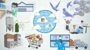Fiigura - Empoderando nossos clientes: a história de inovação por trás dos resultados da Microsoft